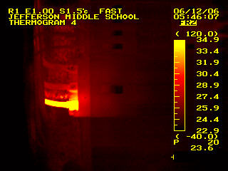 A thermography inspection is important for manufacturers.